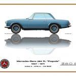 1967_mercedes_280sl_art_00_blauw_postkaartklein