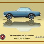 1967_mercedes_280sl_art_03_blauw_postkaartklein