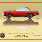 1967_mercedes_280sl_art_03_rood_postkaartklein
